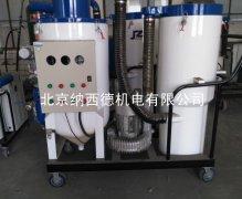 喷砂机配套漩涡气泵